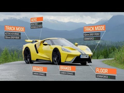 Ford Gt  Highlights Specs Track Action