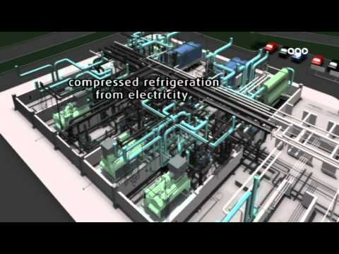 ENGLISH: AGO AG Energie + Anlagen: 3D-View Energy Center