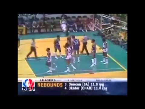 Reggie Theus sick behind the back pass