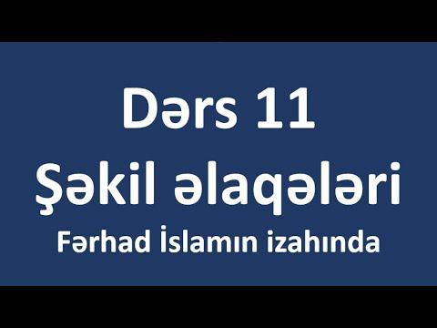 MİQ MƏNTİQ DƏRSLƏRİ-1 (Şifrələr)