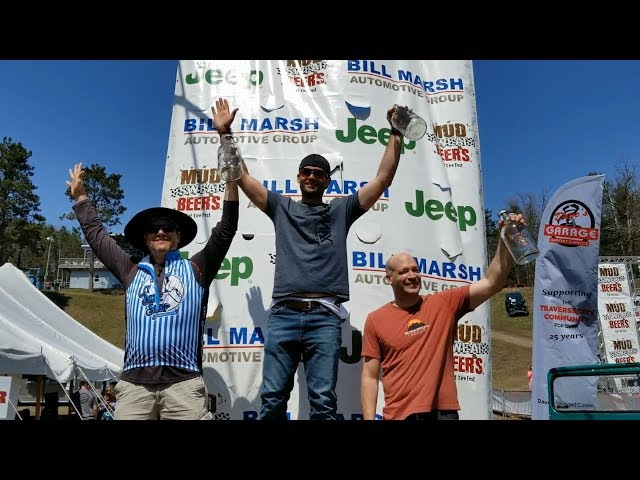 Mud Sweat and Beers 2018 | Team REMAX