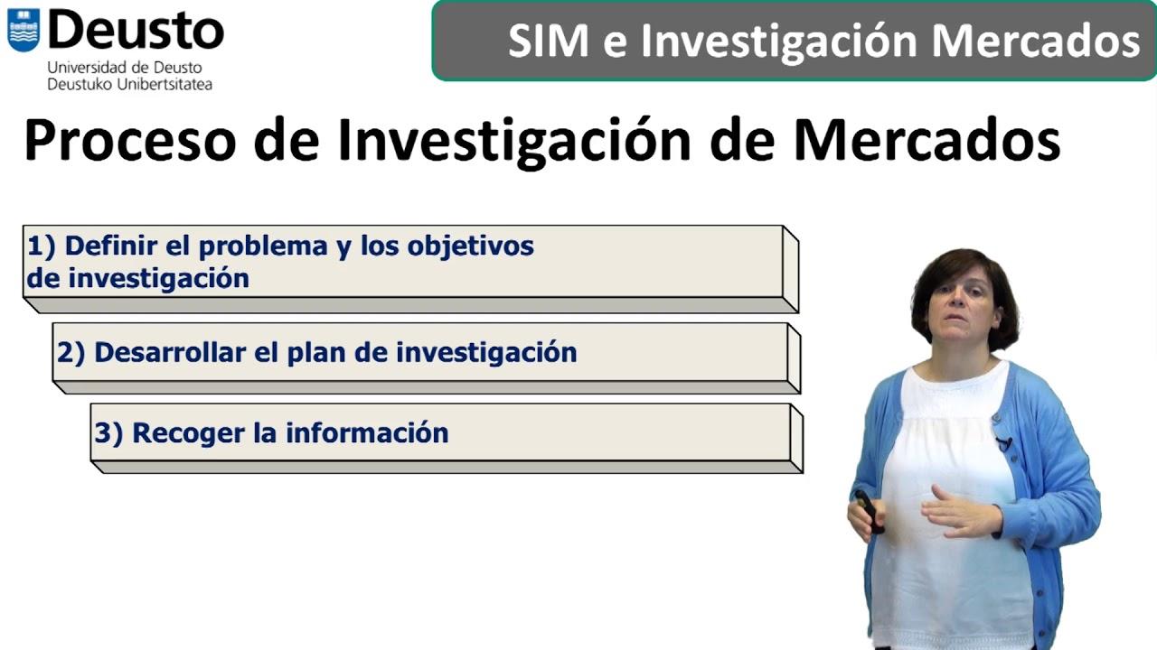 Sistema Información de Marketing (SIM) - YouTube