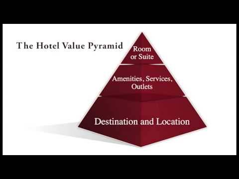 Hotel Reservations Sales: Building A Hotel Value Pyramid