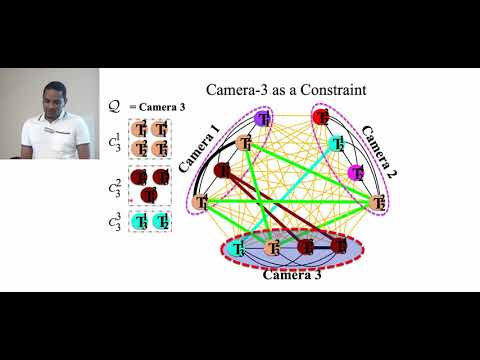 Multi-target Tracking in Multiple Non-overlapping Cameras Using Fast-Constrained Dominant Sets