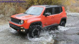 Jeep Renegade 2018 Price in India, Launch Date, Review ...