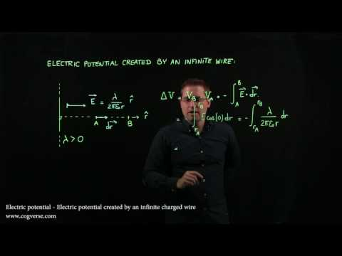 19 - Electric potential - Potential created by an infinite charged wire