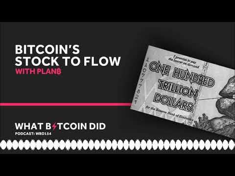 Plan₿ On Bitcoin's Stock To Flow