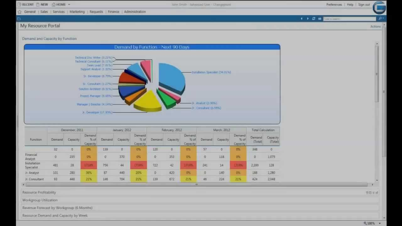 Changepoint 2012 Product User Interface Demonstration