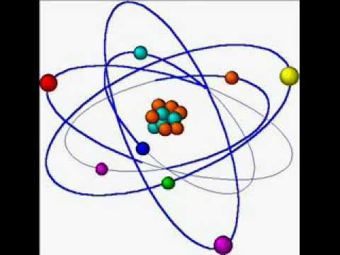 La historia de la quimica ujed youtube for La quimica de la cocina