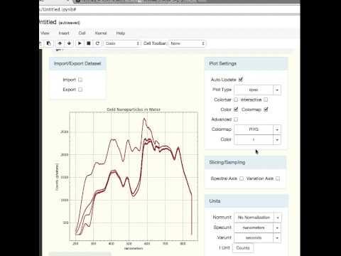 IPython Widget GUI for Spectroscopy