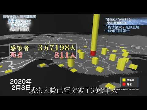 NHK 武漢病毒特別節目中譯【疫情會擴大到何種程度】2/8基準