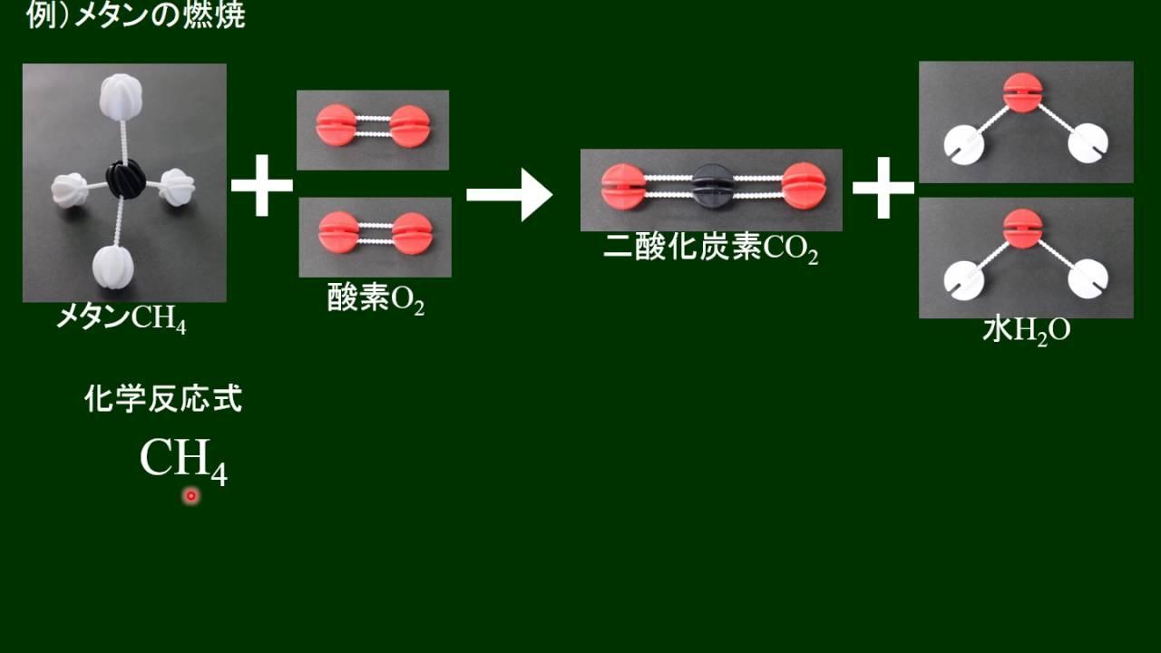 式 化学 の 反応 メタン 燃焼