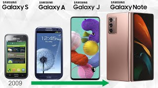 Samsung Galaxy Smartphone Evolution - Every Samsung Android Phone