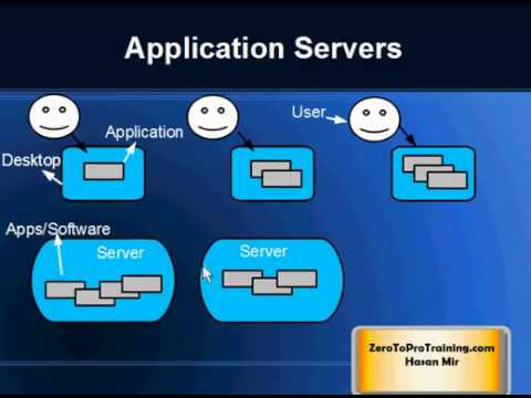 Information Technology (IT) Infrastructure