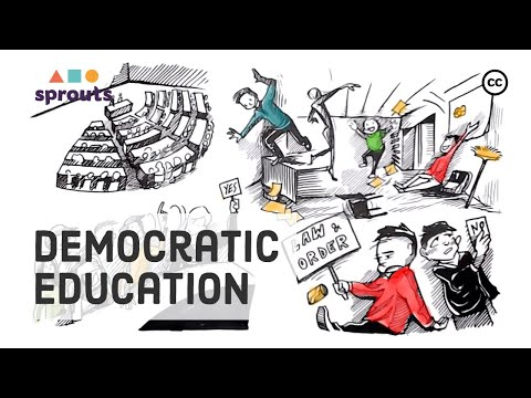 Democratic School Education
