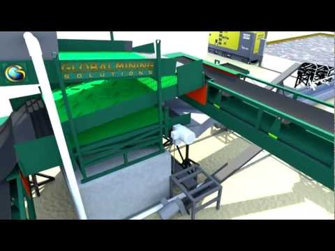 3d Illustrations for the Mining Industry | Drafting and Design for Mining Plant Design