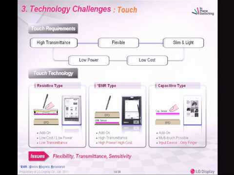 Technology Challenge in E-Paper to Flexible Display Application - Photonics West 2011