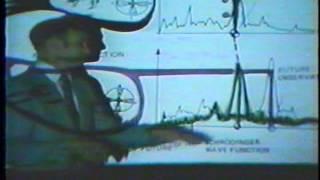 Jack Houck's Conceptual Model of Paranormal Phenomenon