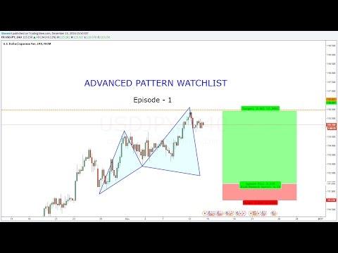 Advanced Pattern Watchlist ( Episode 1 )