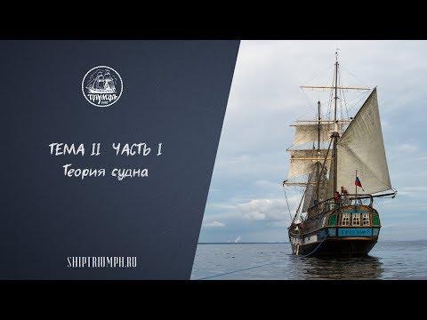 Теория судна. Часть первая | Курс лекций по морскому делу от команды брига «Триумф»