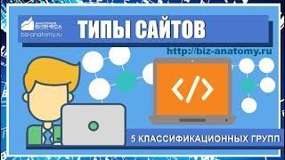 Илья Куськало - Типы сайтов. Что такое СДЛ