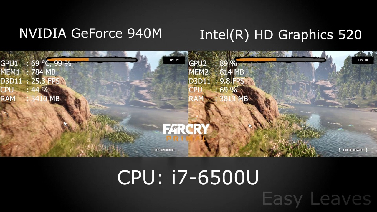 nvidia geforce 940m vs intel hd 520 far cry primal youtube. Black Bedroom Furniture Sets. Home Design Ideas