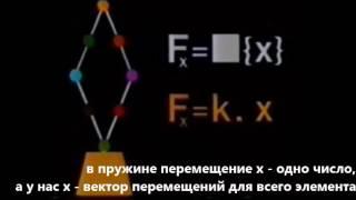 Метод конечных элементов (русские субтитры)
