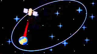 The motion of satellites in elliptical orbits