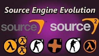 Evolution of The Source Engine