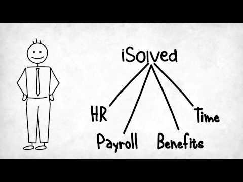 PayPros, Inc  | Human Capital Management