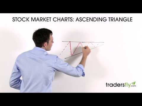 Trading the Ascending Triangle Stock Chart Pattern