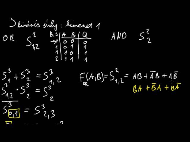 Digitális technika 1   BME - Szimmetrikus függvények 13