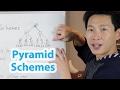Avoid Multilevel Marketing Schemes | BeatTheBush