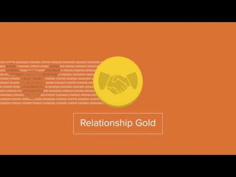 Cloze - Relationship Management, Inbox, and Contacts in One App