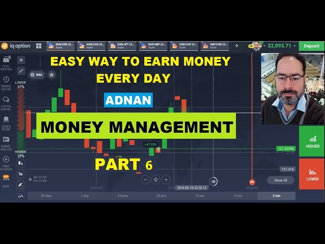 How To Earn Money Every Day