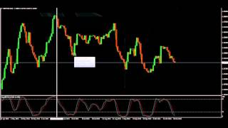Forex Strategy - High Accuracy D1 (Daily Timeframe)
