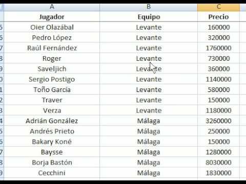 Guia Biwenger Leganés, Levante, Málaga y Real Madrid