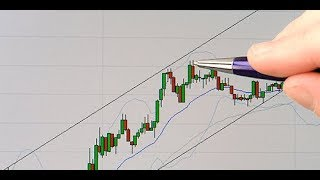 FOREX: Trend is NOT a friend