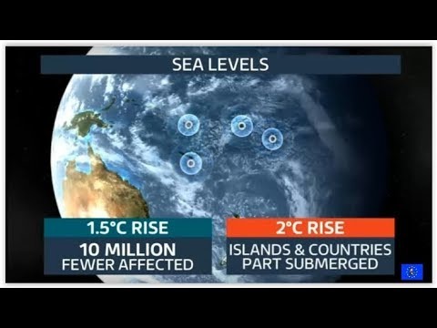 IPCC Climate Change warning: 12 years to save ourselves (but we won't bother)