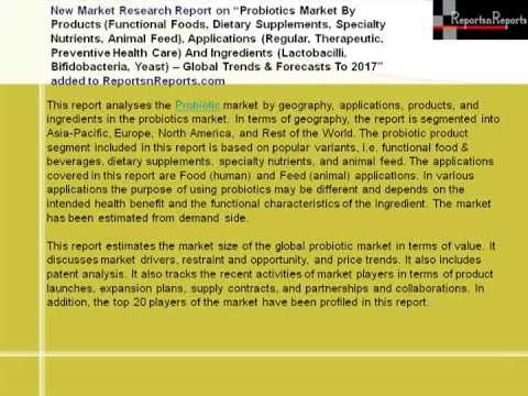 Trends of Probiotics Market 2017