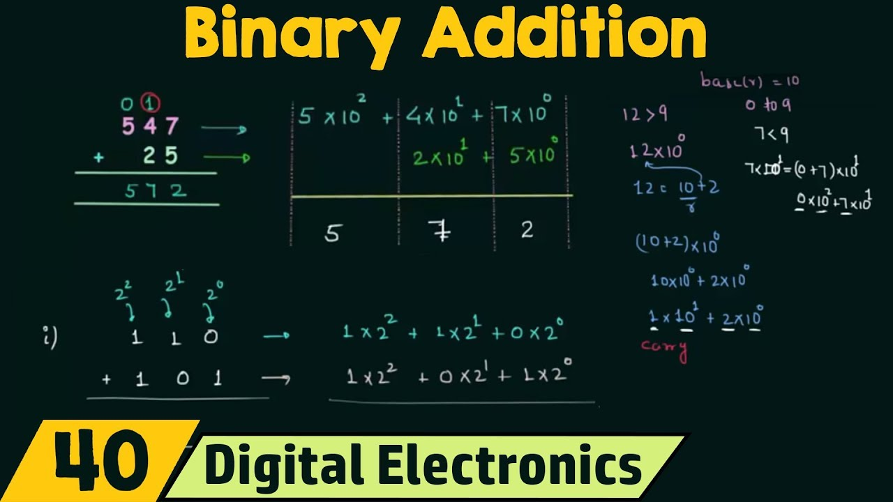 how to solve binary addition