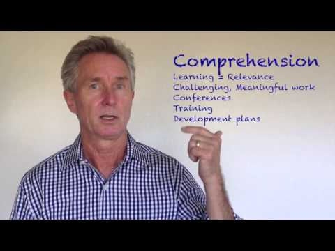 Leadership Minute #4 – ABCD Motication – Bond and Comprehension drives