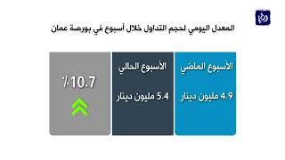 تراجع المؤشر العام لأسعار الأسهم 7 نقاط في تداولات الأسبوع - (21-10-2017)