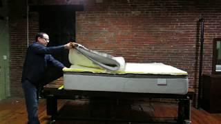 How to Fix a Dip in a Pillow Top Mattress SEALY -Don't Buy a New Mattress!