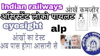 ALP eyesight problem. Eye test pass????