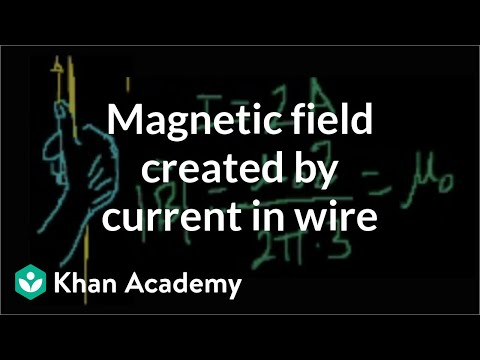 Magnetic field created by a current carrying wire | Physics | Khan Academy