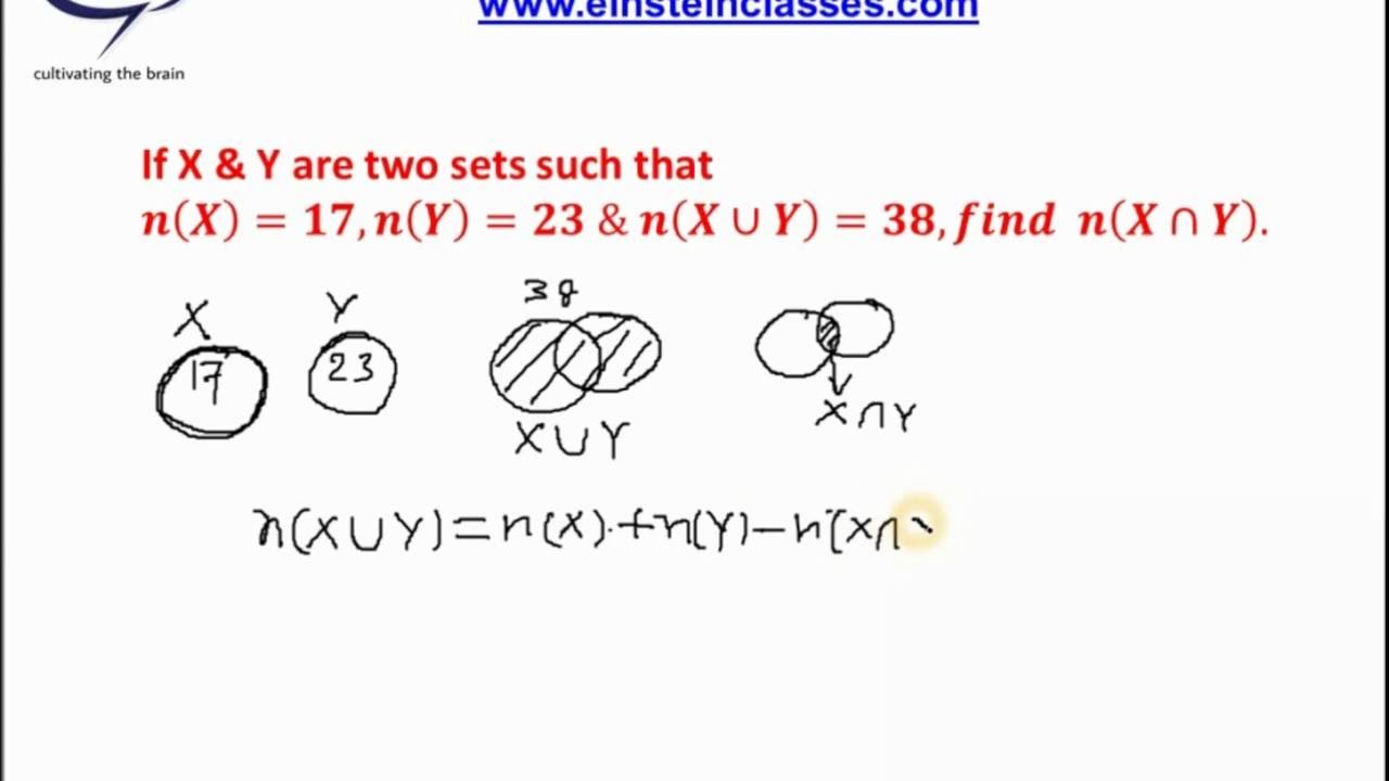Ncert solution class 11 sets exercise 16 q 1 q 3 youtube ncert solution class 11 sets exercise 16 q 1 q 3 ccuart Images