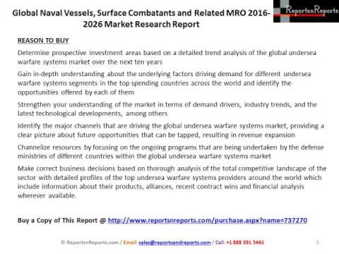 Global Naval Vessels, Surface Combatants  Market Research Report