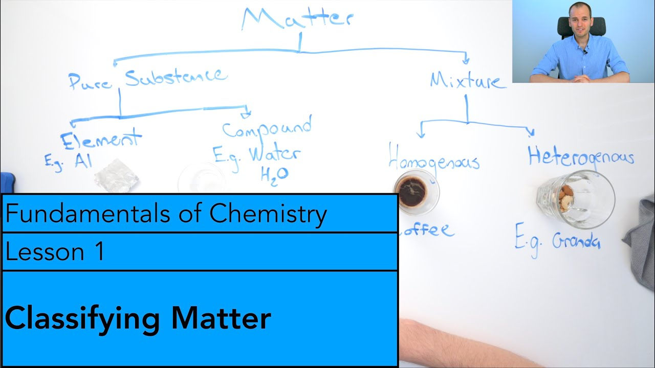 Lesson 1: Classifying Matter - YouTube