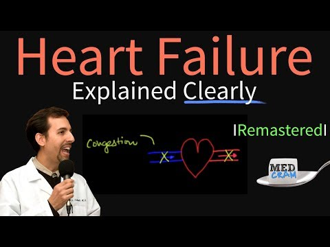 Heart Failure Explained Clearly - Remastered